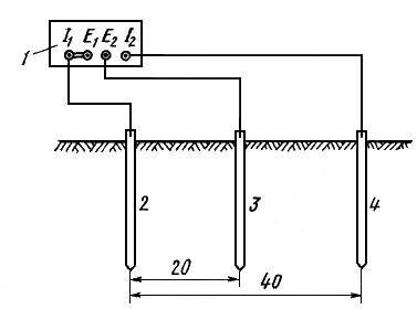 Схема измерения заземляющих устройств 501