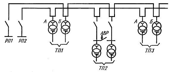 Схема автоматизированной