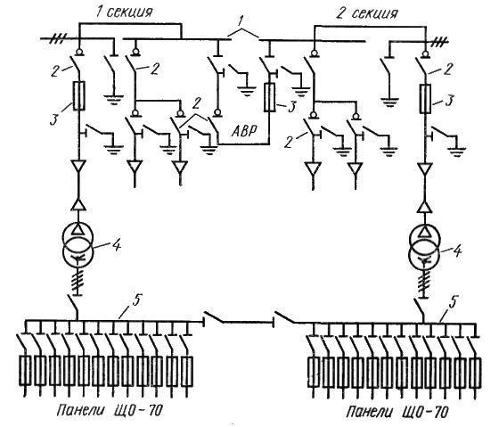 Схема трансформаторной подстанции на два трансформатора. с автоматикой АВР на стороне высшего напряжения.