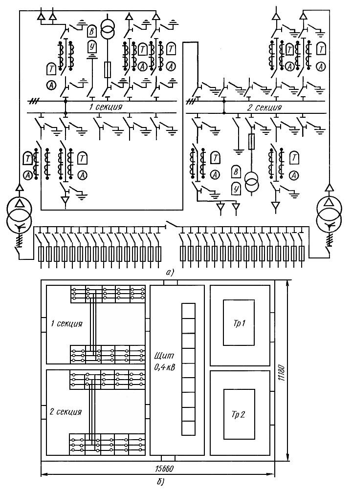 Схема и план двухзального РП,