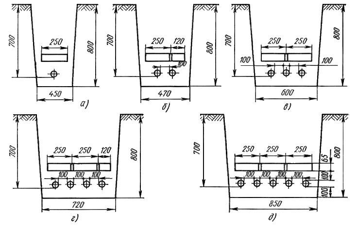 Защитное покрытие кабелей кирпичом
