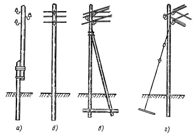 Рисунок железобетонная опора столбы железобетонные 200х200